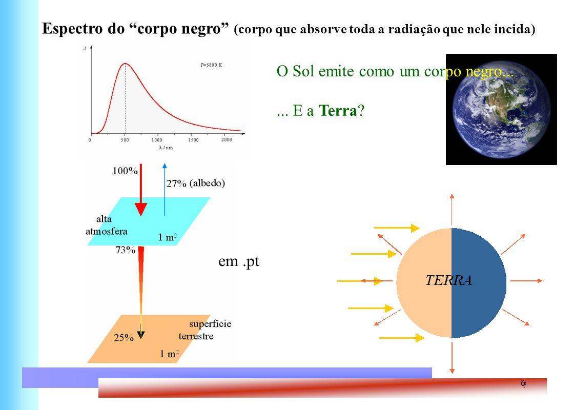 6 7 Espectro do corpo negro (corpo que absorve toda a radiação que nele incida) O Sol emite como um corpo negro...... E a Terra? em.pt