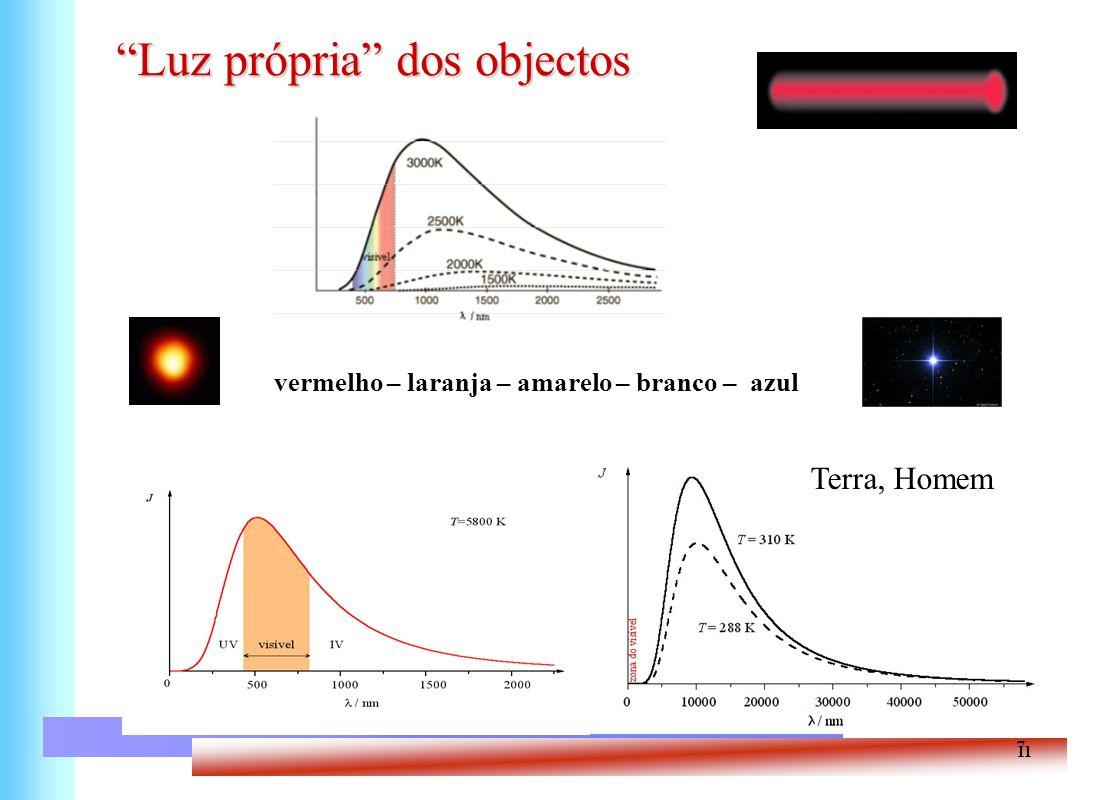 7 11 Luz própria dos objectos Terra, Homem vermelho – laranja – amarelo – branco – azul