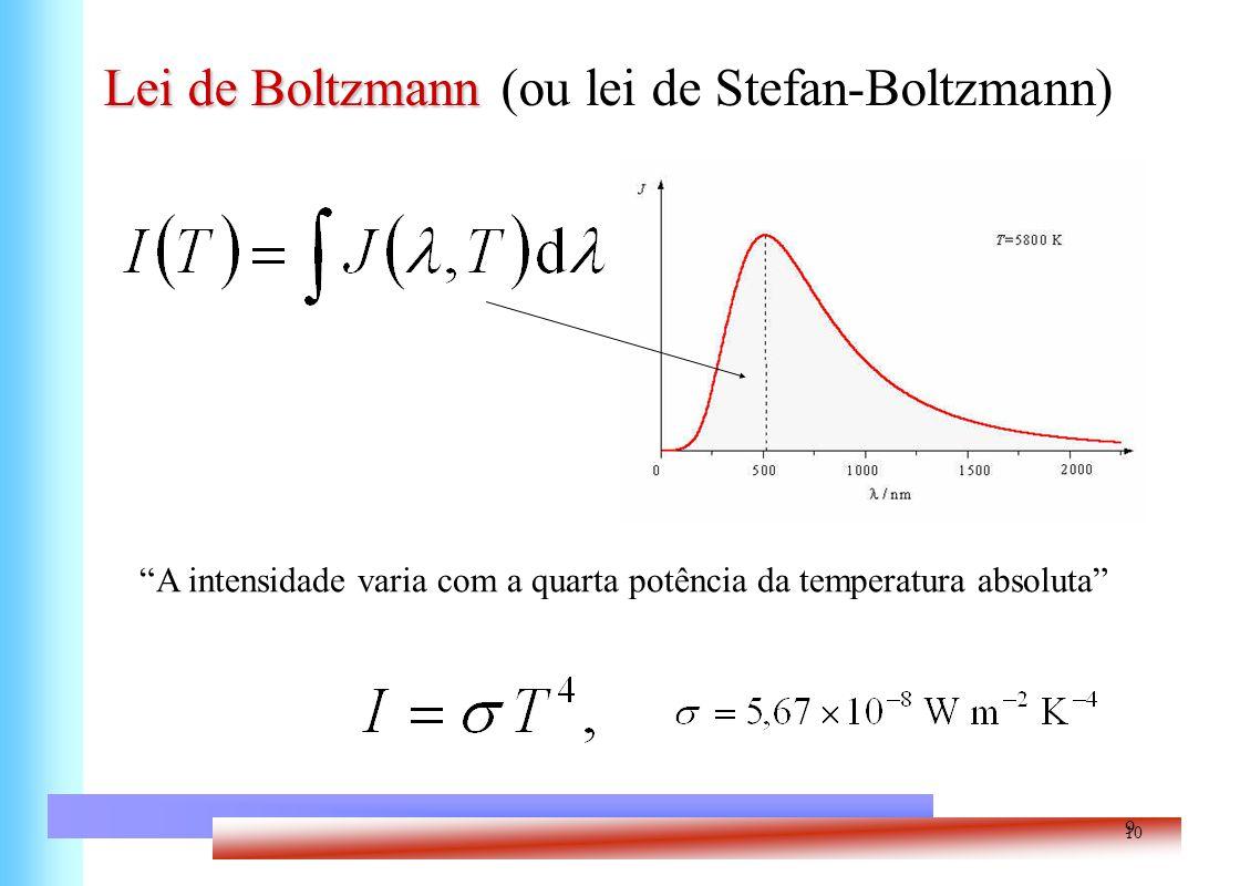 9 10 Lei de Boltzmann Lei de Boltzmann (ou lei de Stefan-Boltzmann) A intensidade varia com a quarta potência da temperatura absoluta