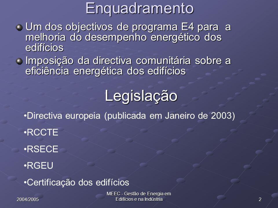 22004/2005 MEEC - Gestão de Energia em Edifícios e na IndústriaEnquadramento Um dos objectivos de programa E4 para a melhoria do desempenho energético dos edifícios Imposição da directiva comunitária sobre a eficiência energética dos edifícios Legislação Directiva europeia (publicada em Janeiro de 2003) RCCTE RSECE RGEU Certificação dos edifícios