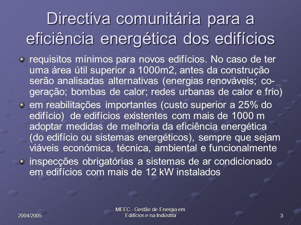 32004/2005 MEEC - Gestão de Energia em Edifícios e na Indústria Directiva comunitária para a eficiência energética dos edifícios requisitos mínimos para novos edifícios.