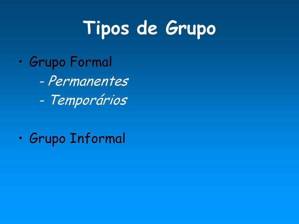 Funções de um Grupo Funções organizacionais -Capacidades e competências especificas.