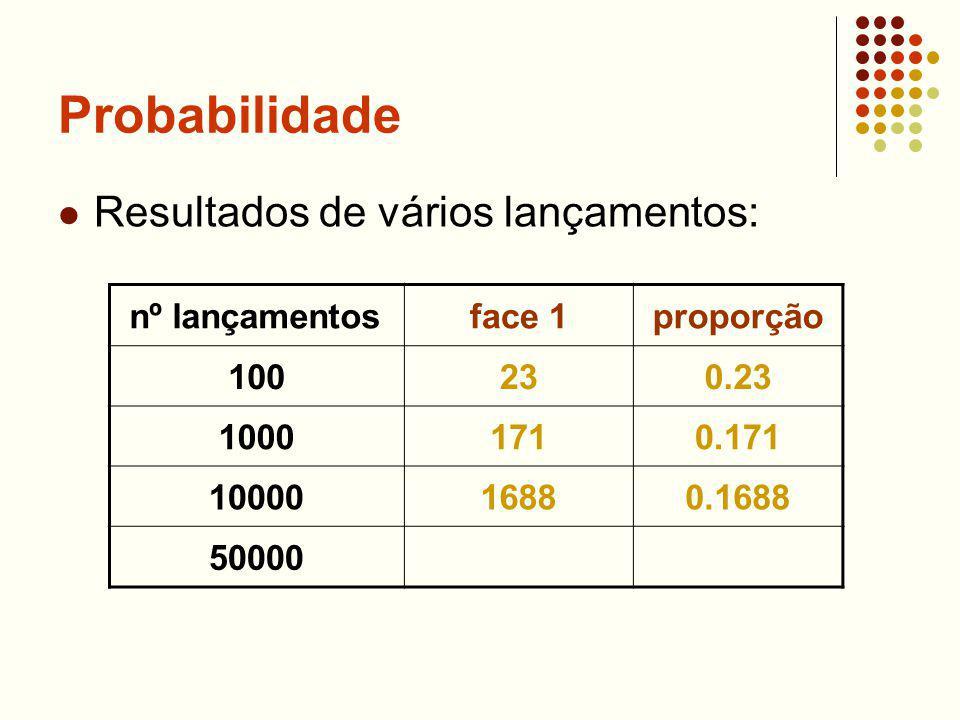 Probabilidade Resultados de vários lançamentos: nº lançamentosface 1proporção 100230.23 10001710.171 1000016880.1688 50000