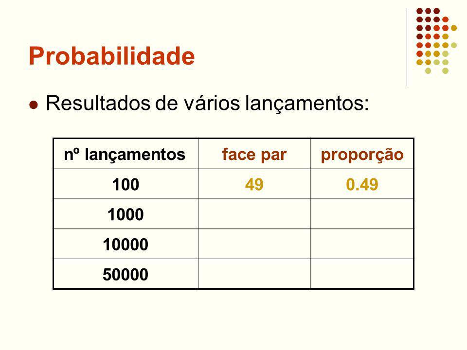 Probabilidade Resultados de vários lançamentos: nº lançamentosface parproporção 100490.49 1000 10000 50000