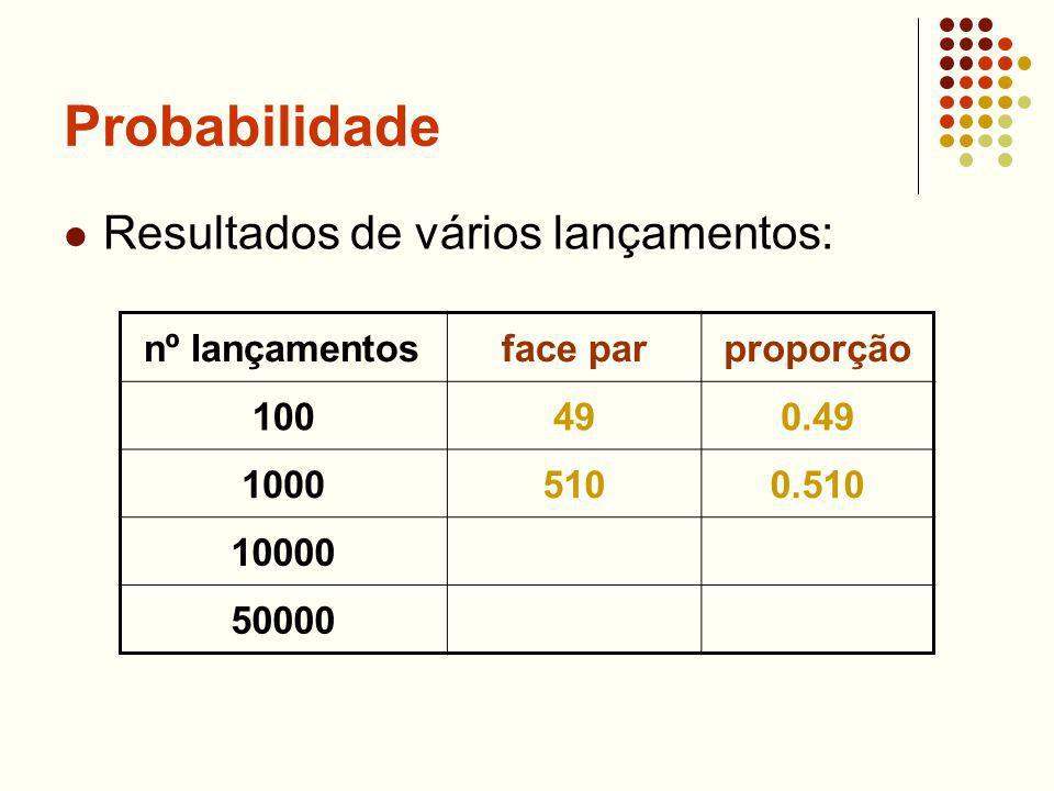 Probabilidade Resultados de vários lançamentos: nº lançamentosface parproporção 100490.49 10005100.510 10000 50000