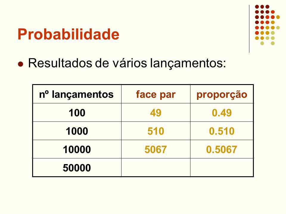 Probabilidade Resultados de vários lançamentos: nº lançamentosface parproporção 100490.49 10005100.510 1000050670.5067 50000