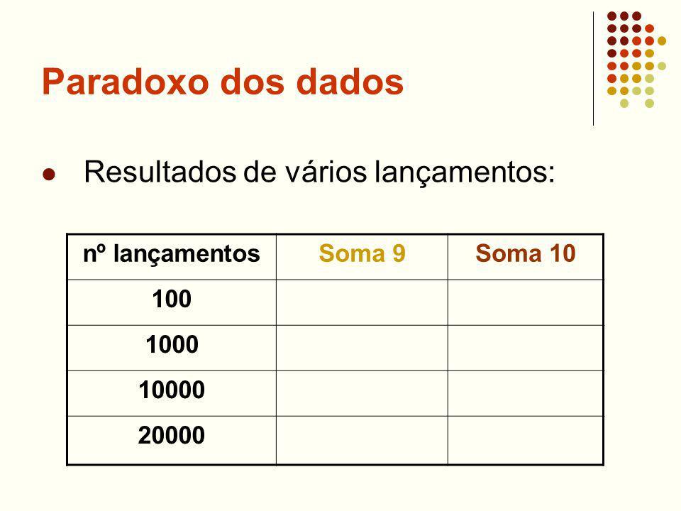 Paradoxo dos dados Resultados de vários lançamentos: nº lançamentosSoma 9Soma 10 100 1000 10000 20000