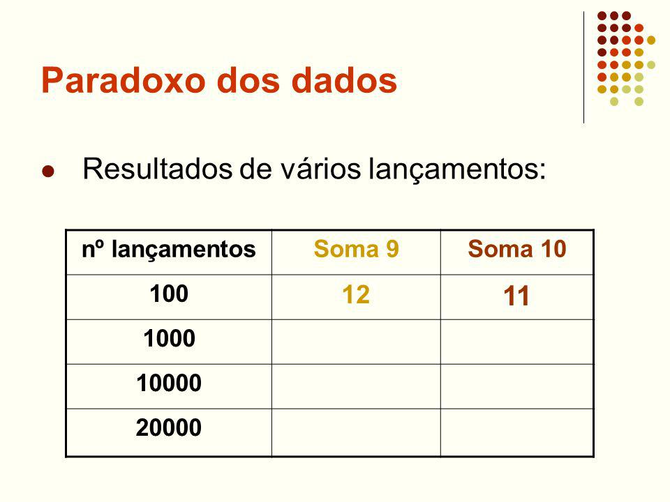 Paradoxo dos dados Resultados de vários lançamentos: nº lançamentosSoma 9Soma 10 100 12 11 1000 10000 20000