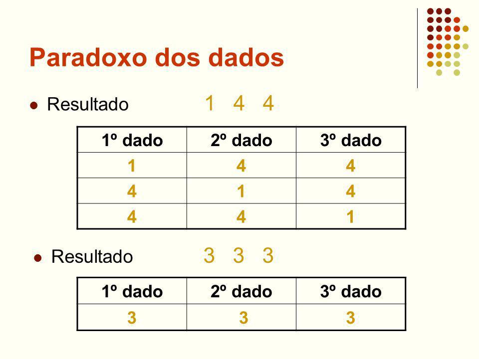 Paradoxo dos dados Resultado 1 4 4 1º dado2º dado3º dado 144 414 441 Resultado 3 3 3 1º dado2º dado3º dado 3 33