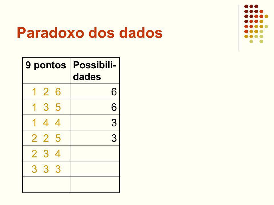 Paradoxo dos dados 9 pontosPossibili- dades 1 2 66 1 3 56 1 4 43 2 2 53 2 3 4 3 3 3