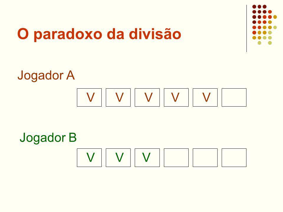 O paradoxo da divisão Jogador A Jogador B VVVVV VVV