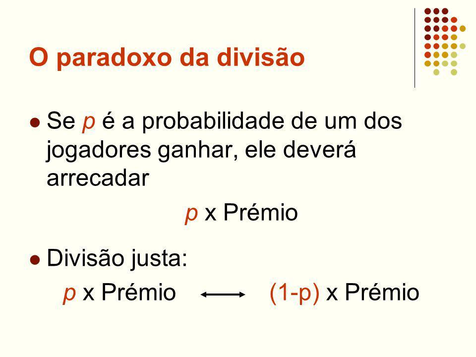O paradoxo da divisão Se p é a probabilidade de um dos jogadores ganhar, ele deverá arrecadar p x Prémio Divisão justa: p x Prémio (1-p) x Prémio