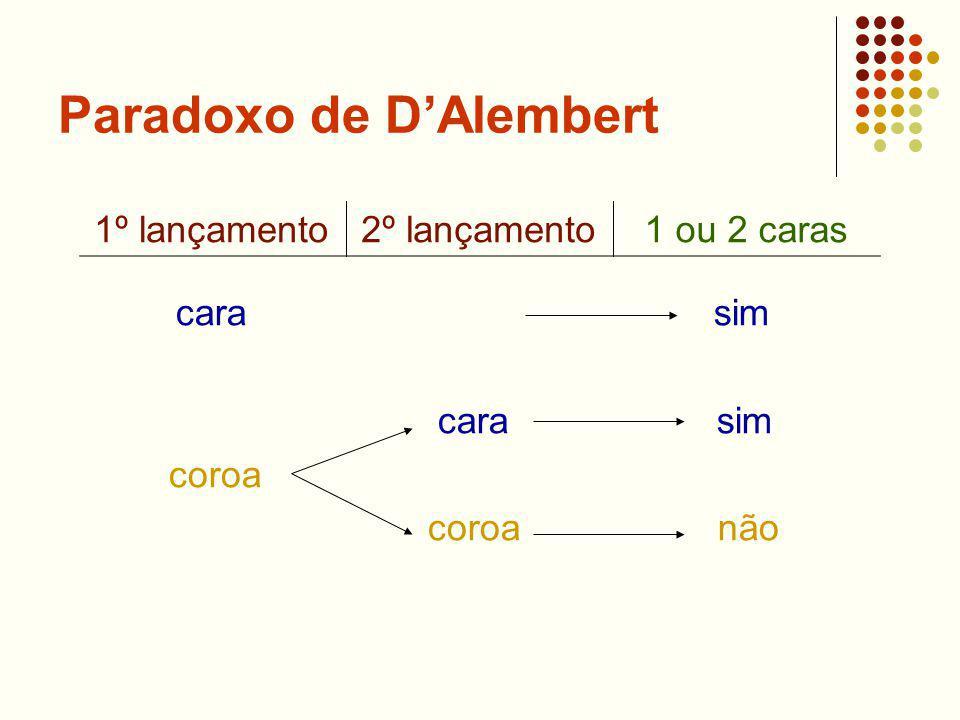 Paradoxo de DAlembert cara sim coroa coroa não 1º lançamento2º lançamento1 ou 2 caras