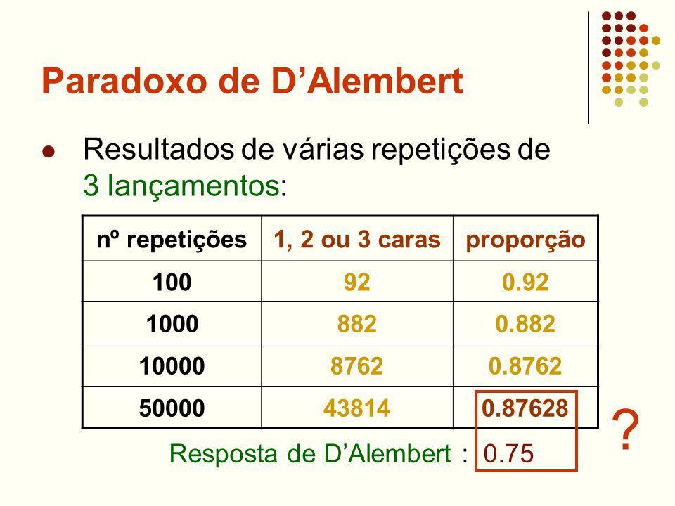 Paradoxo de DAlembert Resultados de várias repetições de 3 lançamentos: nº repetições1, 2 ou 3 carasproporção 100920.92 10008820.882 1000087620.8762 5
