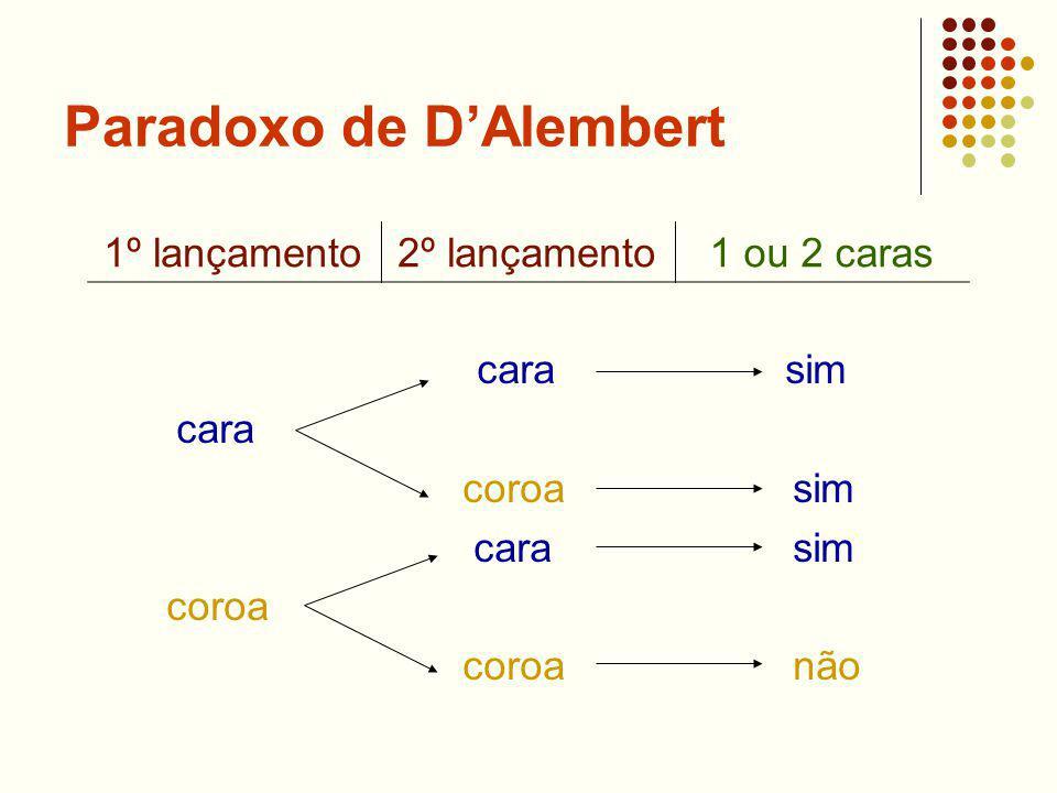 Paradoxo de DAlembert cara sim cara coroa sim cara sim coroa coroa não 1º lançamento2º lançamento1 ou 2 caras