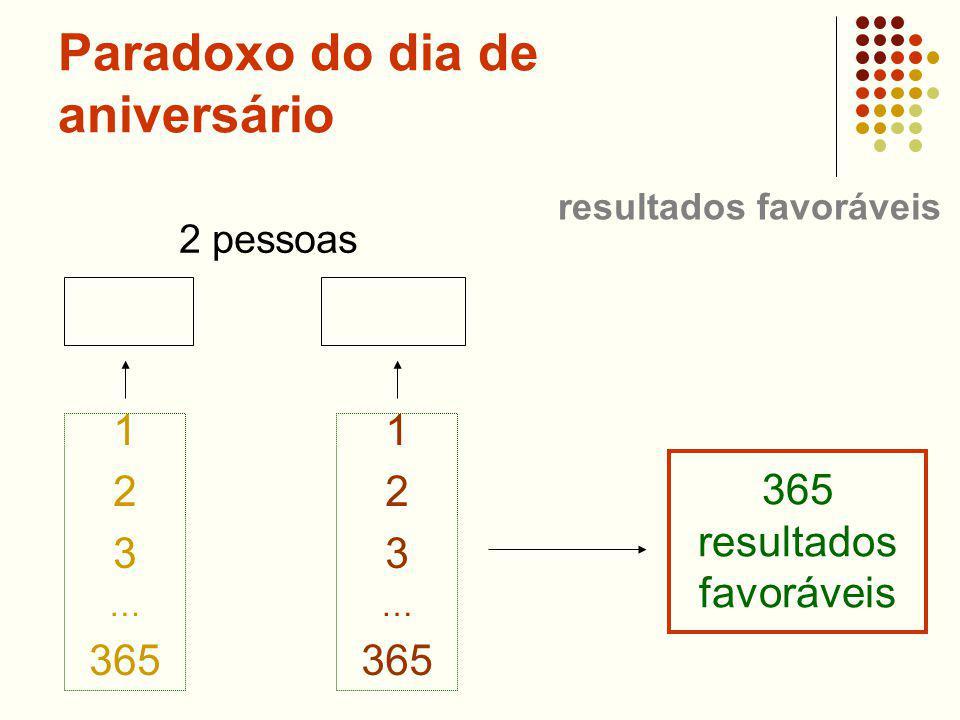 Paradoxo do dia de aniversário 2 pessoas 1 2 3 … 365 365 resultados favoráveis 1 2 3 … 365 resultados favoráveis