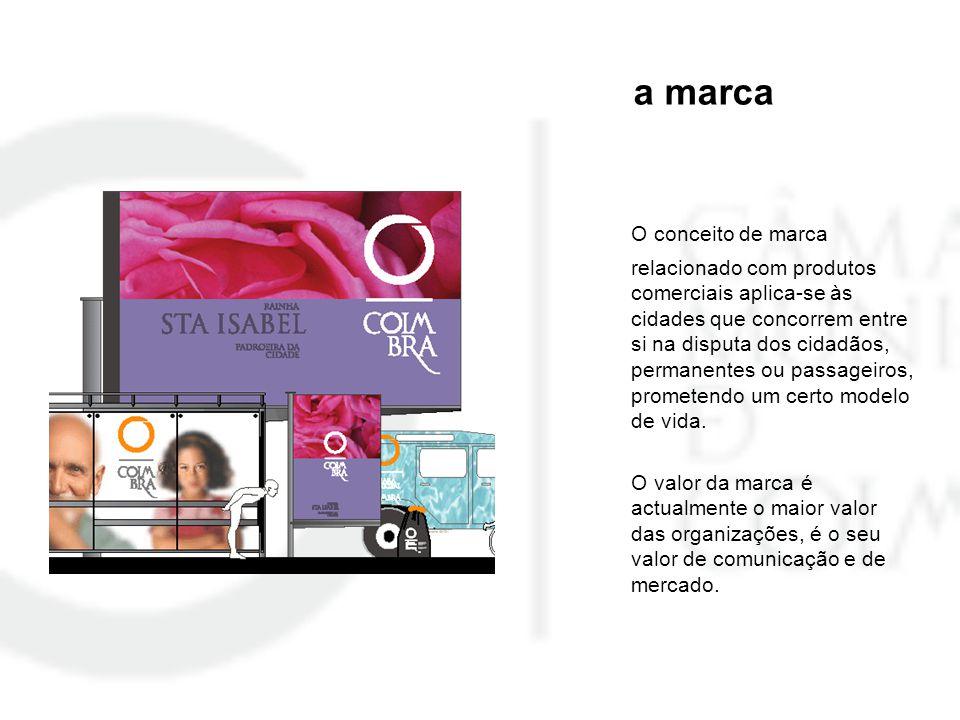 O conceito de marca relacionado com produtos comerciais aplica-se às cidades que concorrem entre si na disputa dos cidadãos, permanentes ou passageiro