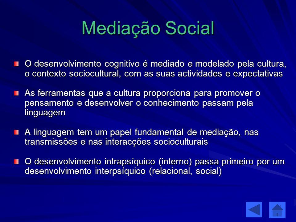 Mediação Social O desenvolvimento cognitivo é mediado e modelado pela cultura, o contexto sociocultural, com as suas actividades e expectativas As fer
