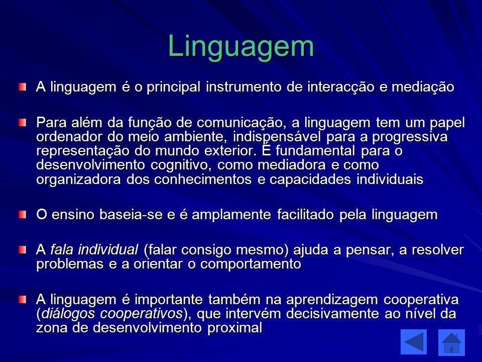 Linguagem A linguagem é o principal instrumento de interacção e mediação Para além da função de comunicação, a linguagem tem um papel ordenador do mei