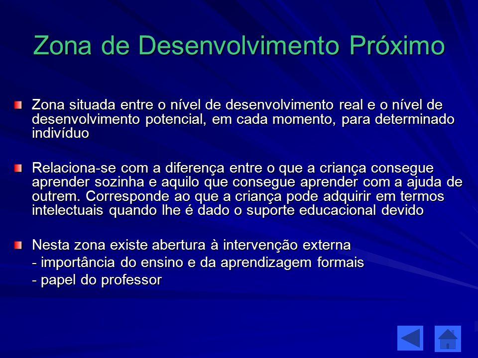 Zona de Desenvolvimento Próximo Zona situada entre o nível de desenvolvimento real e o nível de desenvolvimento potencial, em cada momento, para deter