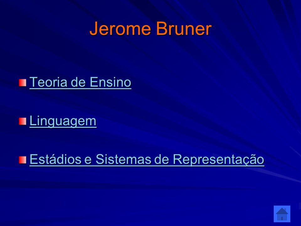 Jerome Bruner Teoria de Ensino Teoria de Ensino Linguagem Estádios e Sistemas de Representação Estádios e Sistemas de Representação