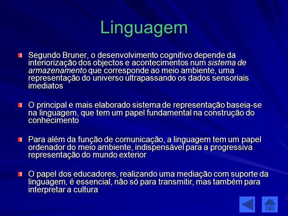 Linguagem Segundo Bruner, o desenvolvimento cognitivo depende da interiorização dos objectos e acontecimentos num sistema de armazenamento que corresp