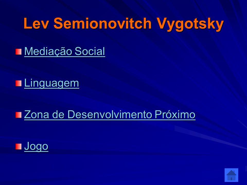 Lev Semionovitch Vygotsky Mediação Social Mediação Social Linguagem Zona de Desenvolvimento Próximo Zona de Desenvolvimento Próximo Jogo