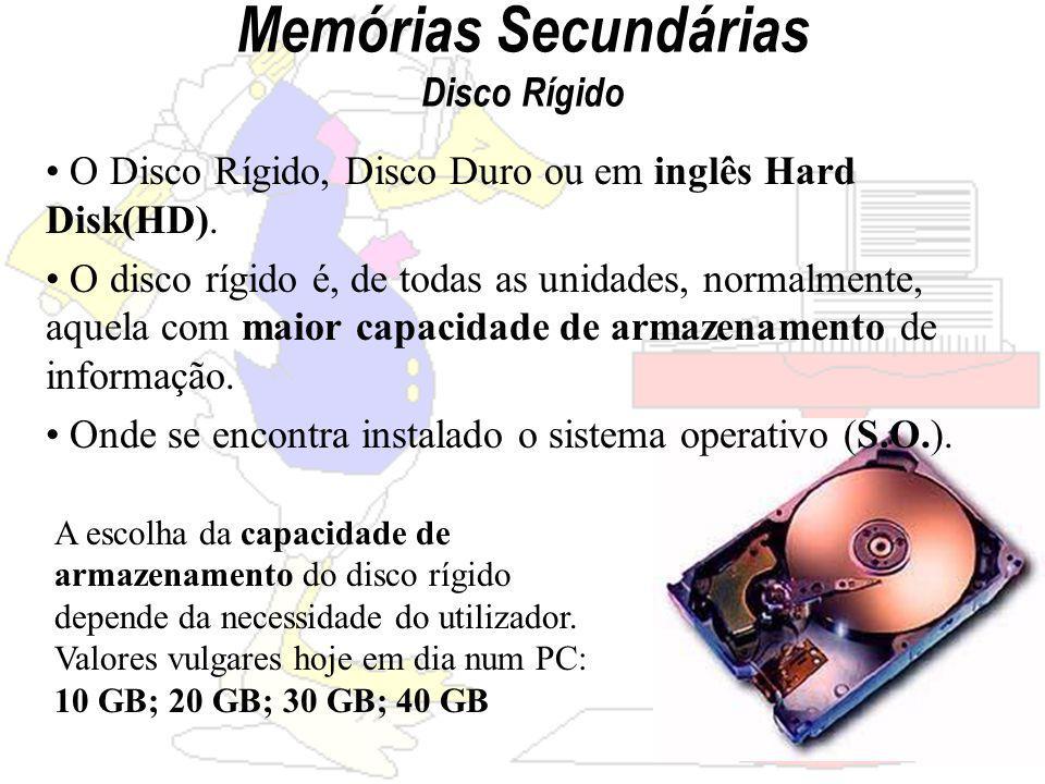 Memórias Secundárias Disco Rígido O Disco Rígido, Disco Duro ou em inglês Hard Disk(HD).