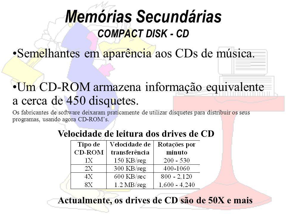 Memórias Secundárias COMPACT DISK - CD Semelhantes em aparência aos CDs de música.