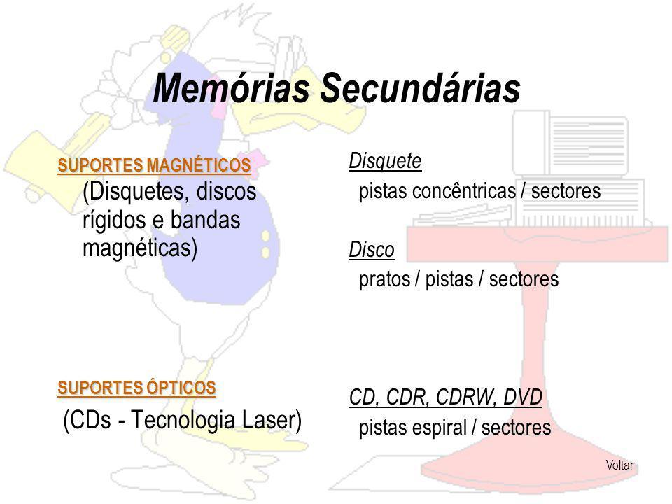 Memórias Secundárias SUPORTES MAGNÉTICOS SUPORTES MAGNÉTICOS (Disquetes, discos rígidos e bandas magnéticas) SUPORTES ÓPTICOS (CDs - Tecnologia Laser) Disquete pistas concêntricas / sectores Disco pratos / pistas / sectores CD, CDR, CDRW, DVD pistas espiral / sectores Voltar