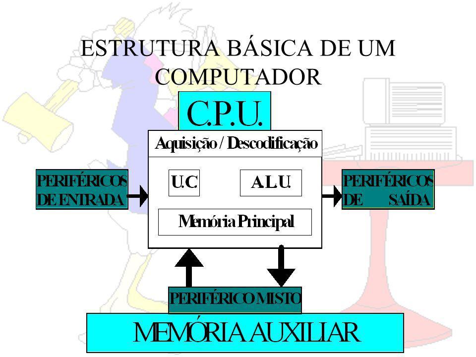 ESTRUTURA BÁSICA DE UM COMPUTADOR