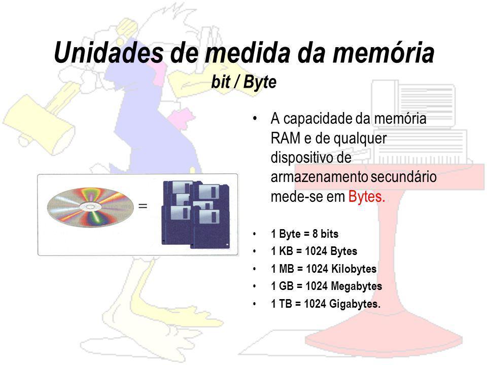 Unidades de medida da memória bit / Byte A capacidade da memória RAM e de qualquer dispositivo de armazenamento secundário mede-se em Bytes.