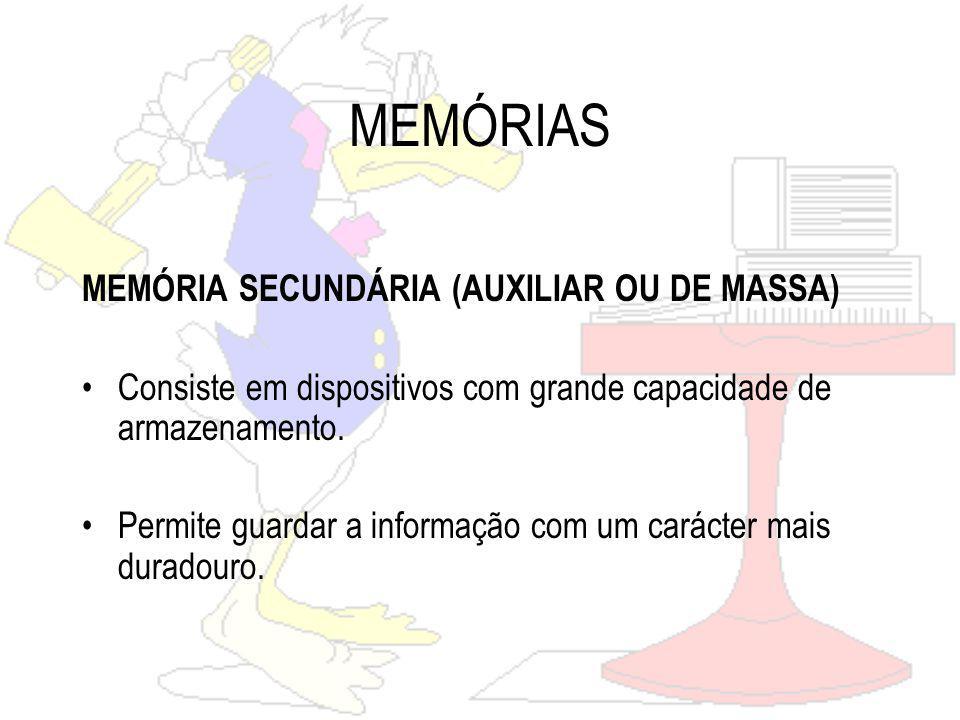 Memórias Secundárias Zips Discos semelhantes às disquetes.
