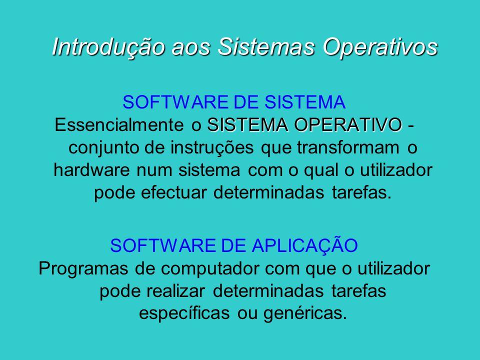 Introdução aos Sistemas Operativos SOFTWARE DE SISTEMA SISTEMA OPERATIVO Essencialmente o SISTEMA OPERATIVO - conjunto de instruções que transformam o