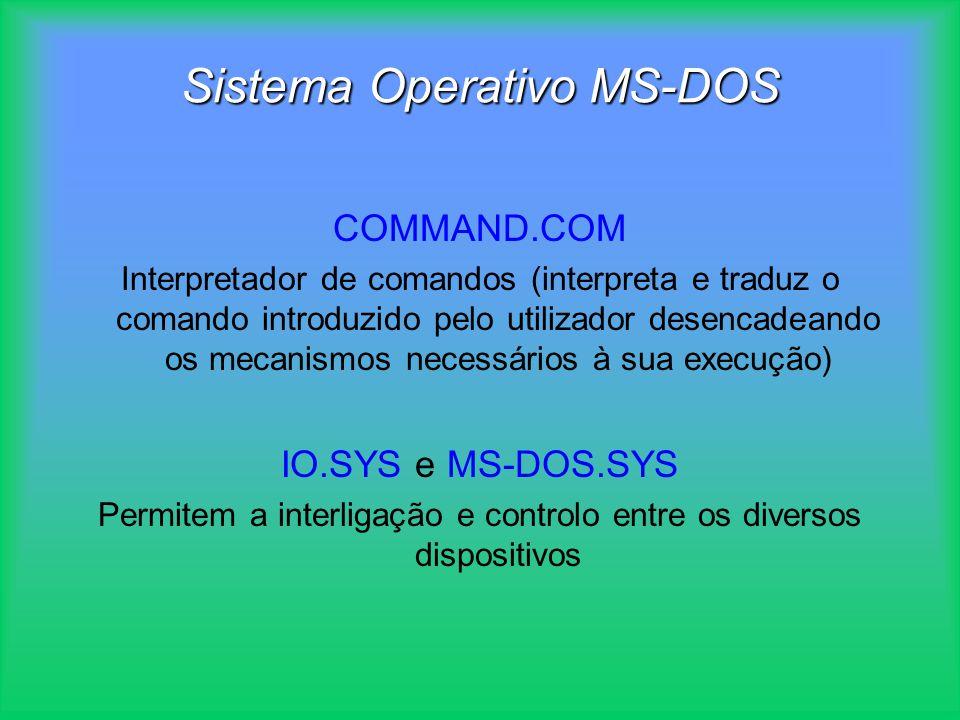 Sistema Operativo MS-DOS COMMAND.COM Interpretador de comandos (interpreta e traduz o comando introduzido pelo utilizador desencadeando os mecanismos