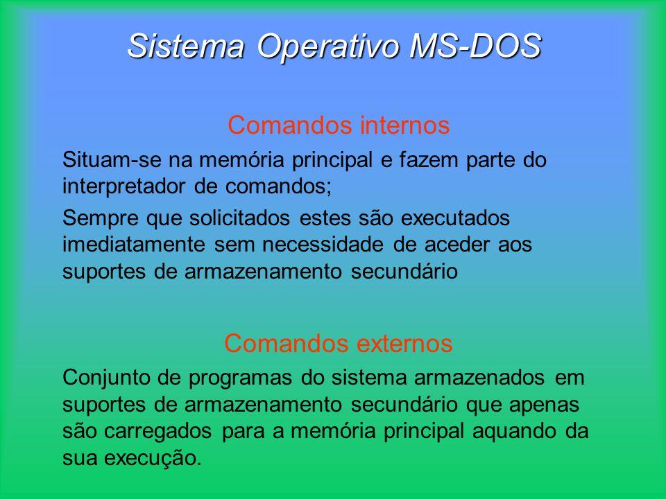 Sistema Operativo MS-DOS Comandos internos Situam-se na memória principal e fazem parte do interpretador de comandos; Sempre que solicitados estes são
