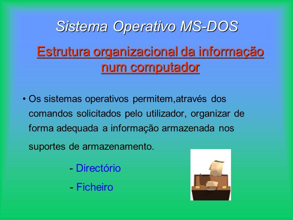 Sistema Operativo MS-DOS Os sistemas operativos permitem,através dos comandos solicitados pelo utilizador, organizar de forma adequada a informação ar