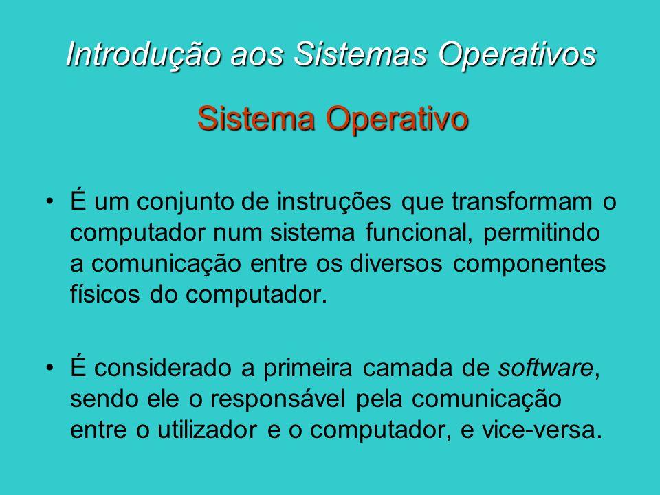 Introdução aos Sistemas Operativos sistema operativo O sistema operativo situa-se entre o hardware de um sistema informático e os programas de aplicação ou utilizador, actuando como intermediário ou interface.