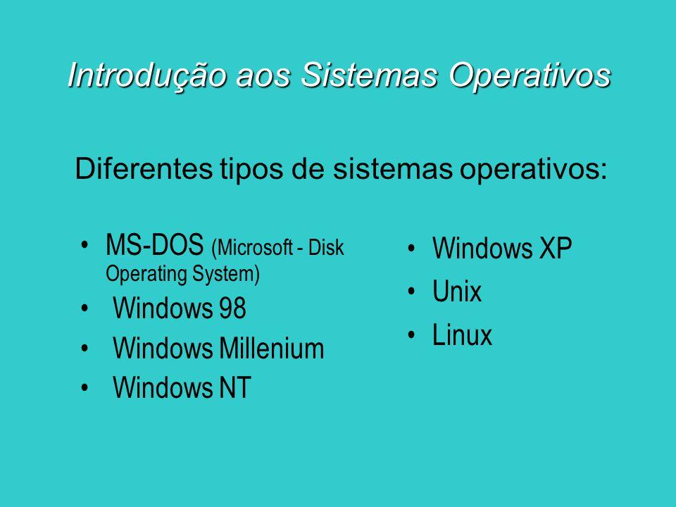 Introdução aos Sistemas Operativos Diferentes tipos de sistemas operativos: MS-DOS (Microsoft - Disk Operating System) Windows 98 Windows Millenium Wi