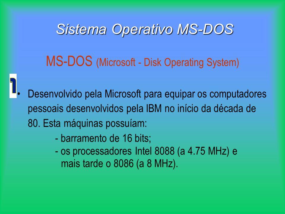 Sistema Operativo MS-DOS Sistema Operativo MS-DOS MS-DOS (Microsoft - Disk Operating System) Desenvolvido pela Microsoft para equipar os computadores