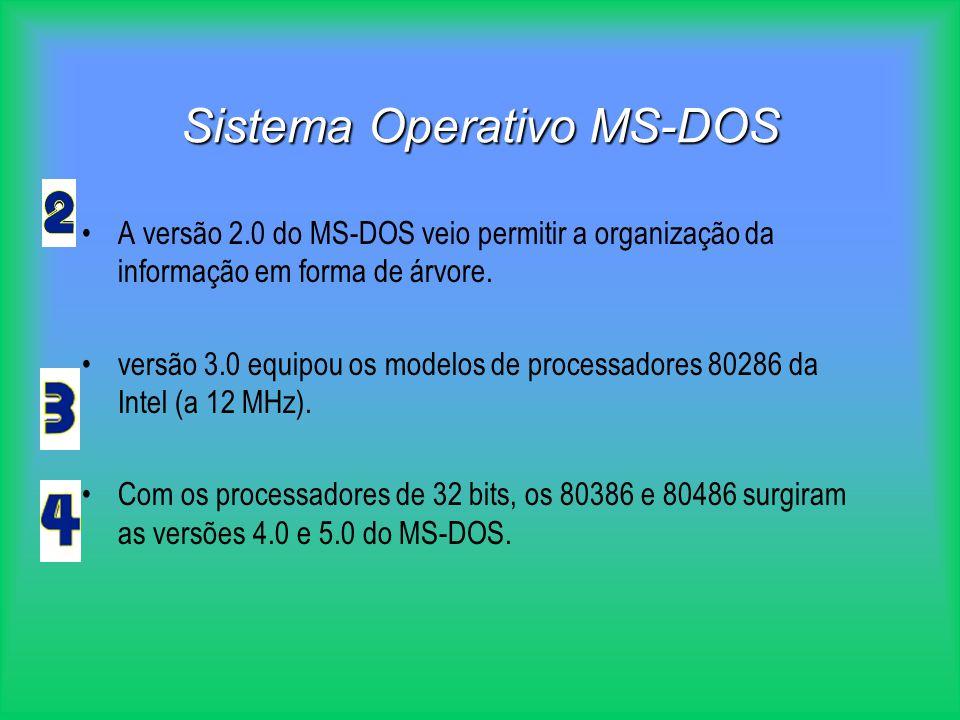 Sistema Operativo MS-DOS Sendo um sistema operativo um conjunto de programas, importa salientar os que são fundamentais: - COMMAND.COM - IO.SYS - MS-DOS.SYS Estes programas são lidos a partir de suportes de armazenamento secundário (normalmente o disco) para a memória principal quando se liga o computador