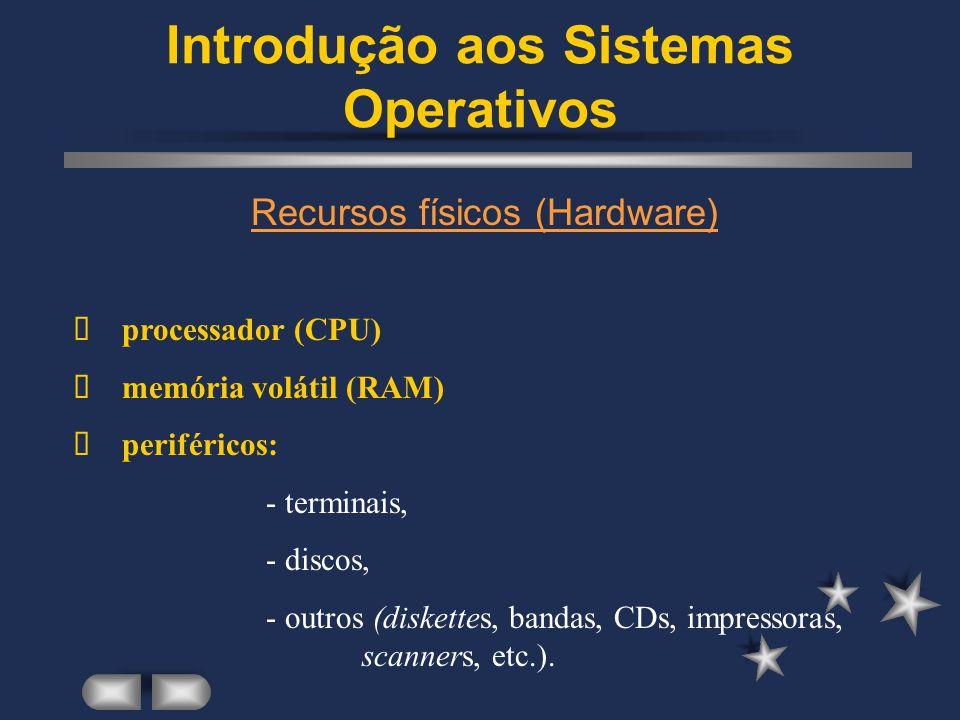 Introdução aos Sistemas Operativos especiais: - interrupções do processador, - relógio de tempo real, - instruções privilegiadas, - suporte para memória virtual e protecção de memória.