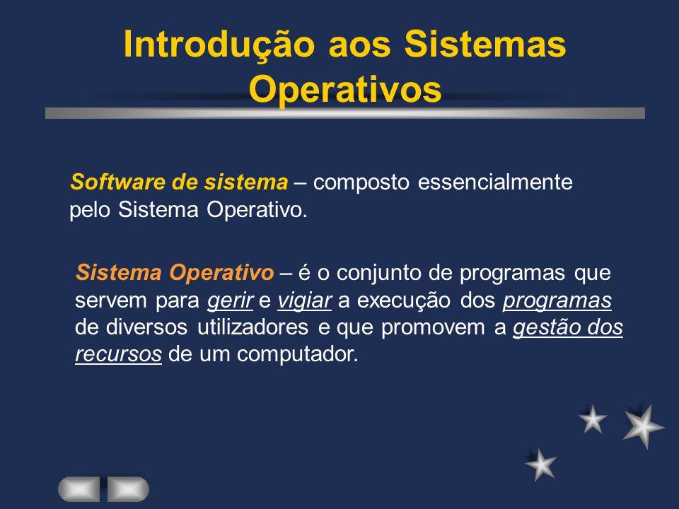 Introdução aos Sistemas Operativos O S.O.
