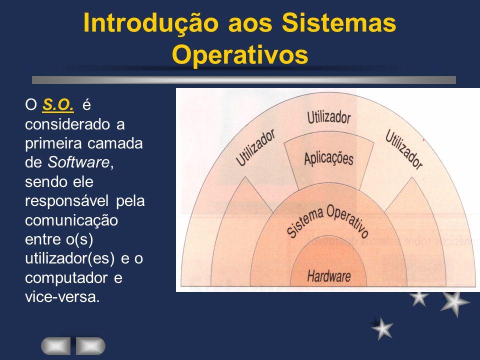 Introdução aos Sistemas Operativos Se...construir um S.O.