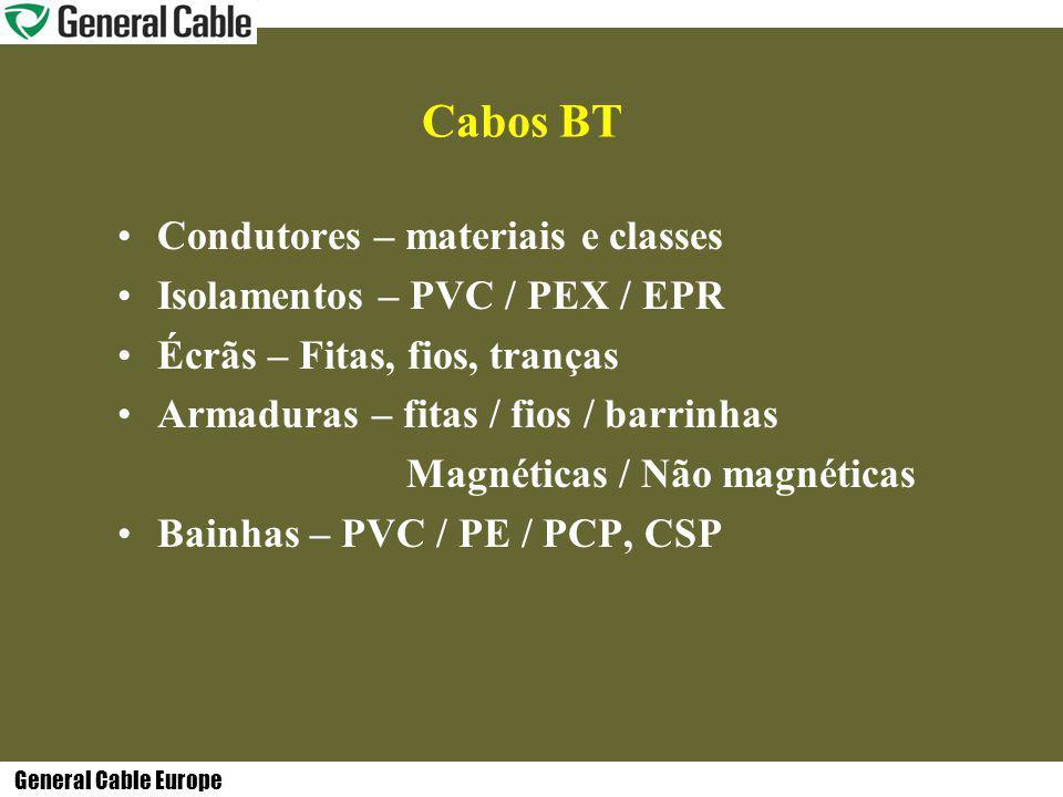 General Cable Europe Cabos BT Condutores – materiais e classes Isolamentos – PVC / PEX / EPR Écrãs – Fitas, fios, tranças Armaduras – fitas / fios / barrinhas Magnéticas / Não magnéticas Bainhas – PVC / PE / PCP, CSP