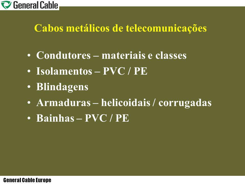 General Cable Europe Cabos metálicos de telecomunicações Condutores – materiais e classes Isolamentos – PVC / PE Blindagens Armaduras – helicoidais / corrugadas Bainhas – PVC / PE