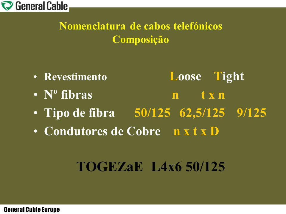 General Cable Europe Nomenclatura de cabos telefónicos Composição Revestimento Loose Tight Nº fibras n t x n Tipo de fibra 50/125 62,5/125 9/125 Condutores de Cobre n x t x D TOGEZaE L4x6 50/125