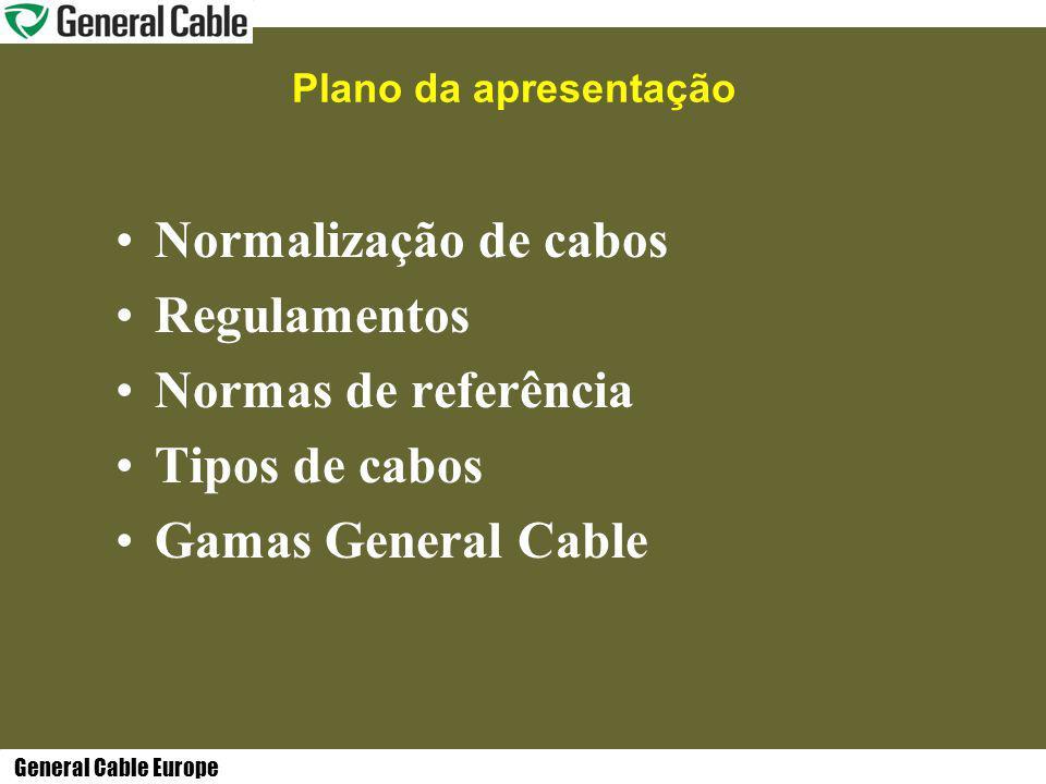 General Cable Europe Plano da apresentação Normalização de cabos Regulamentos Normas de referência Tipos de cabos Gamas General Cable