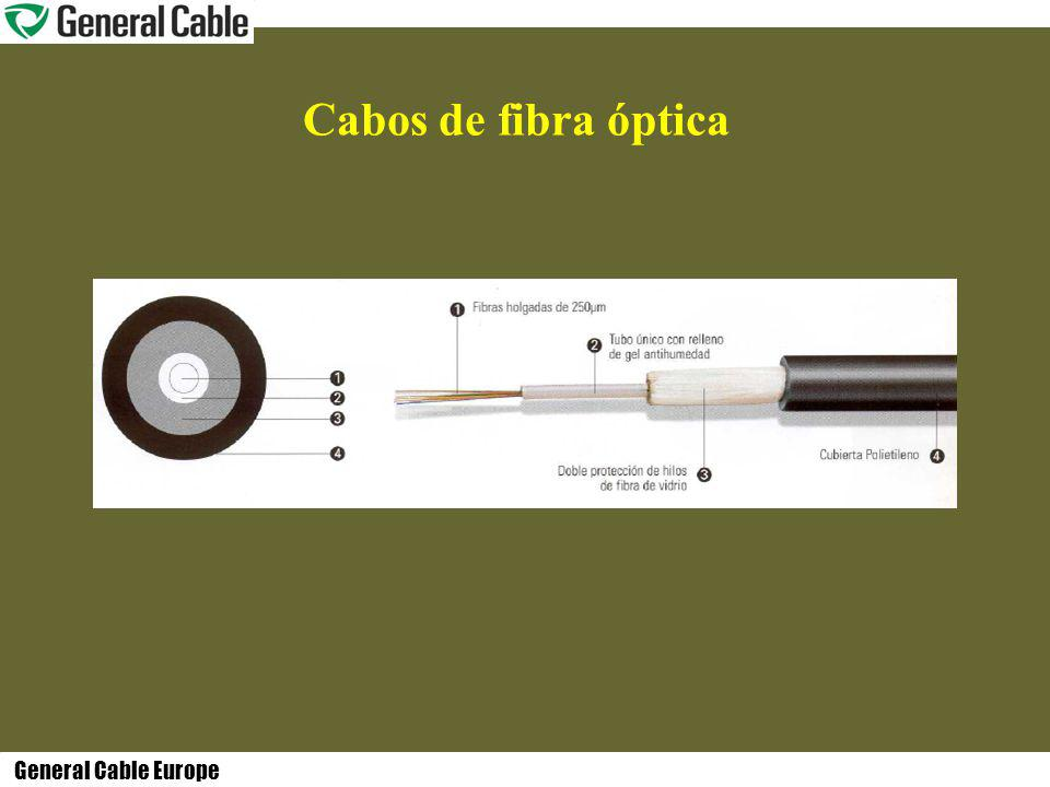General Cable Europe Cabos de fibra óptica