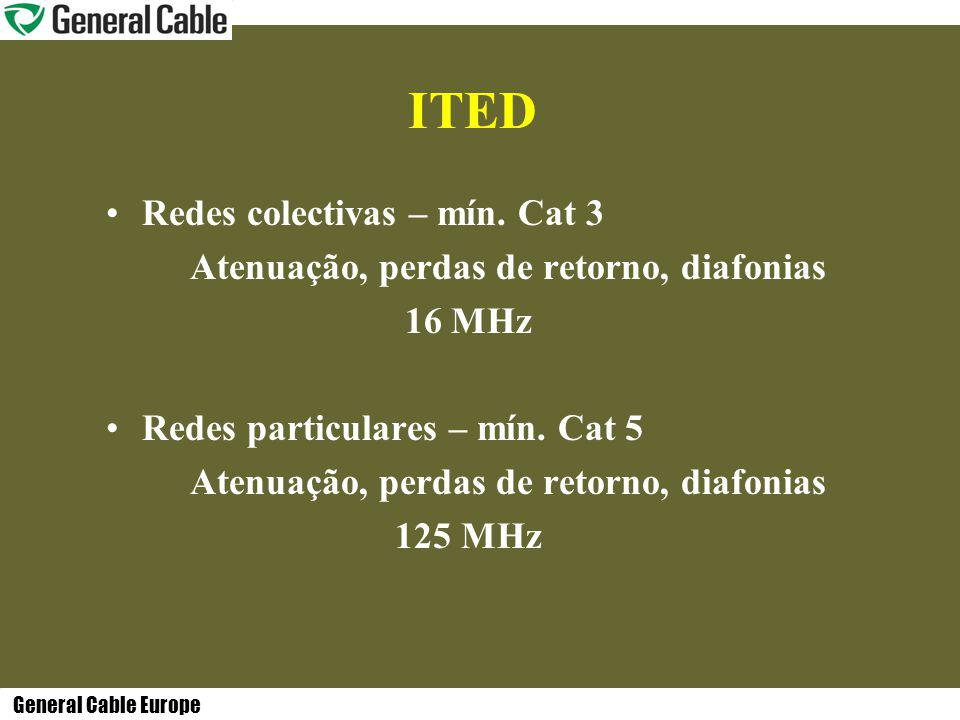 General Cable Europe ITED Redes colectivas – mín.